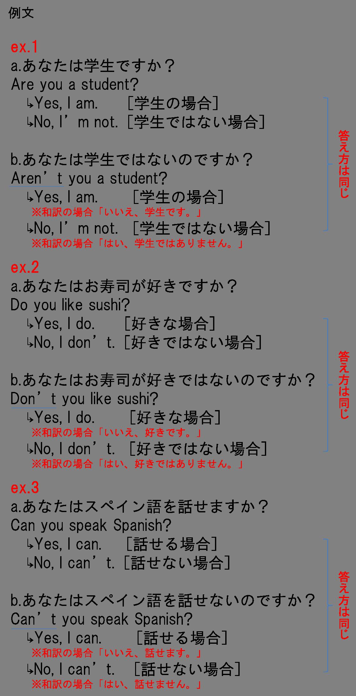 否定疑問文6