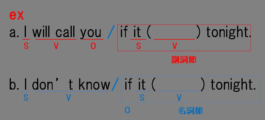 時・条件の副詞節6